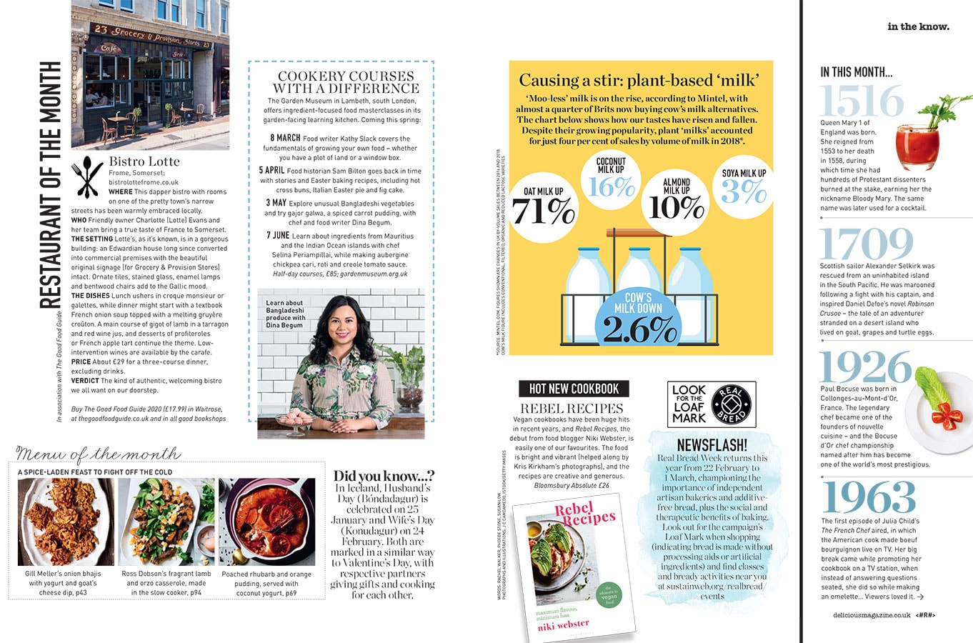 Bistro Lotte featured as restaurant of the month in Delicious magazine